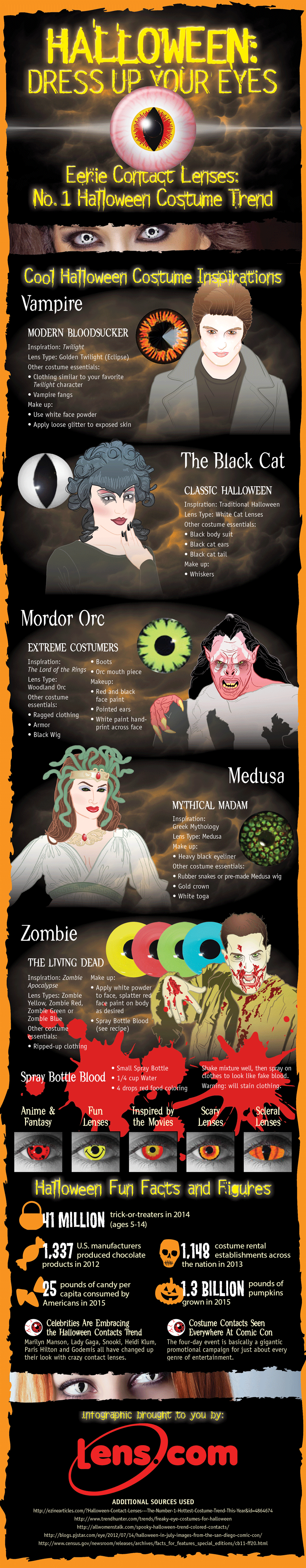 Fun Halloween Infographic