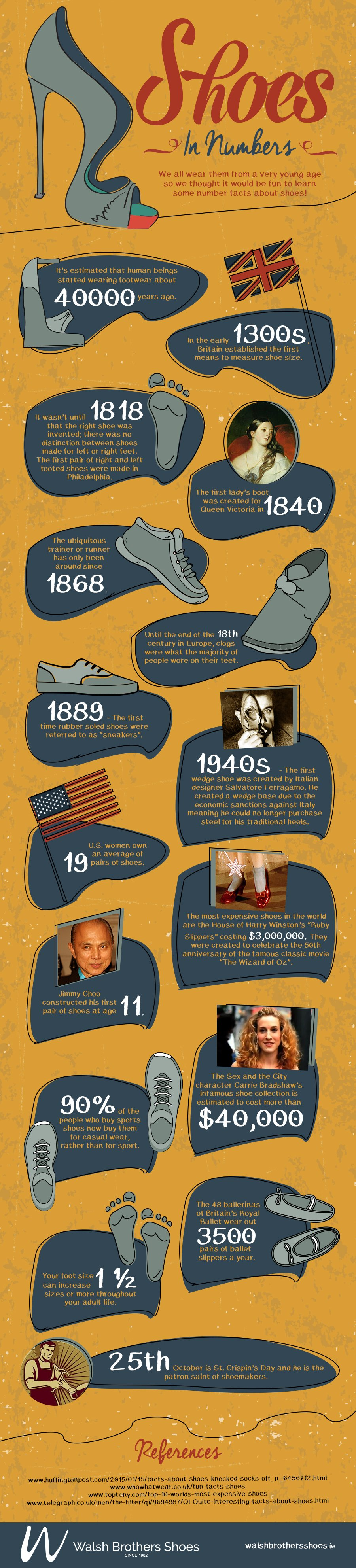Shoe Facts Infographic